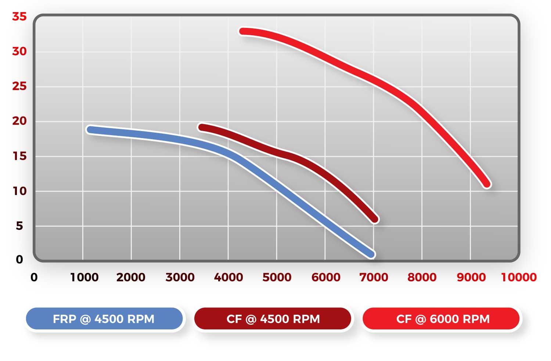 chart-club-1500